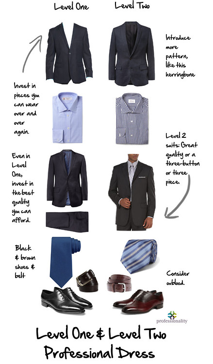 Level one level two professional dress tips for professionality consulting - Tips dressing ...